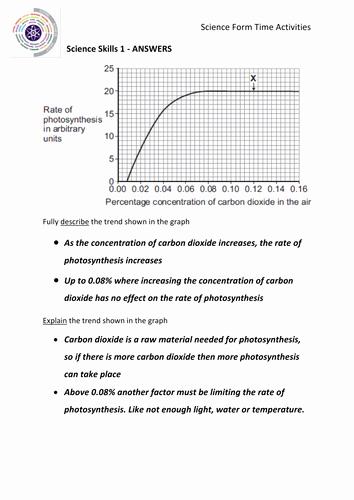 Science Graph Worksheets Beautiful Science Exam Skills Graphs Tables Diagrams formulae