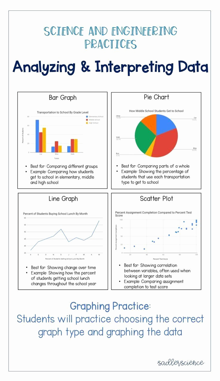 Science Graph Worksheets Elegant Graphing Worksheets High School Science Graphing Data In