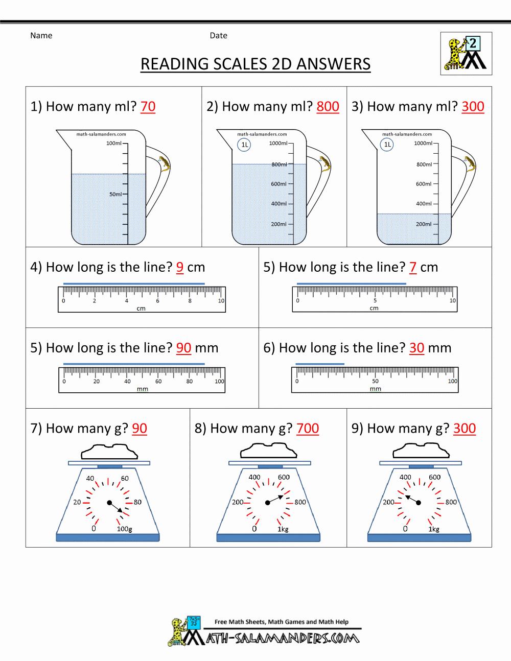 Science Measurement Worksheets Unique 9th Grade Science Worksheets Free Printable