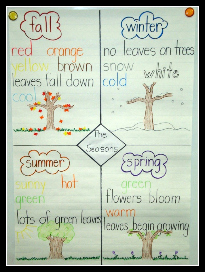 Seasons Worksheets for First Grade New today In First Grade Learning About the Seasons