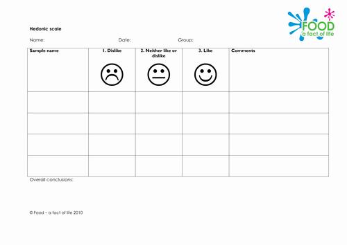 Sensory Detail Worksheet Luxury Sensory Work with Food Hedonic Scale Worksheet
