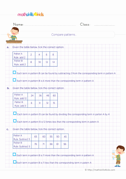 Sequence Worksheets 5th Grade Beautiful Number Patterns Worksheets for Grade 5
