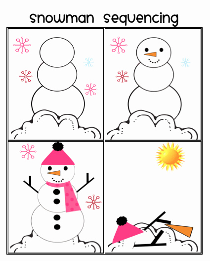 Sequencing Pictures Worksheets Unique 6 Best Of Snowman Sequencing Printables Preschool