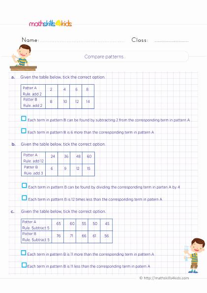 Sequencing Worksheets 5th Grade Lovely Number Patterns Worksheets for Grade 5