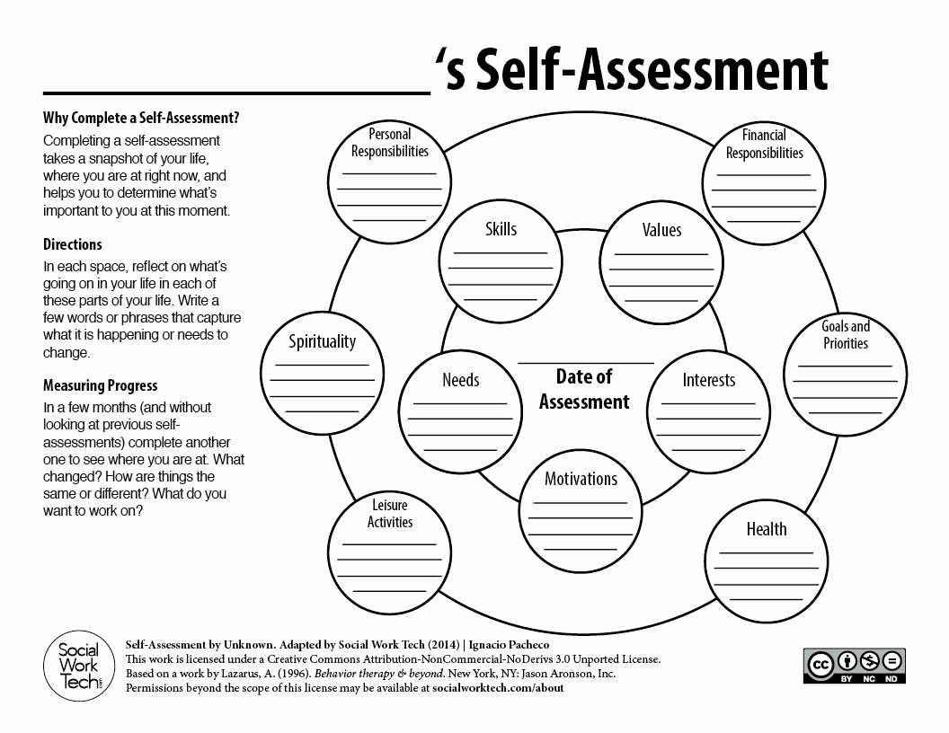 Social Work Worksheets Awesome A Self assessment tool for Clients and social Work