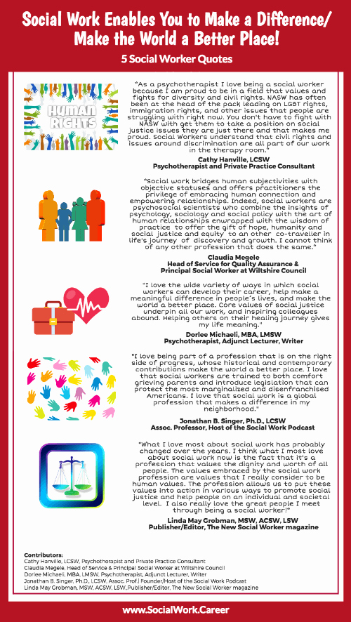 Social Work Worksheets Inspirational 25 social Workers why they Love social Work