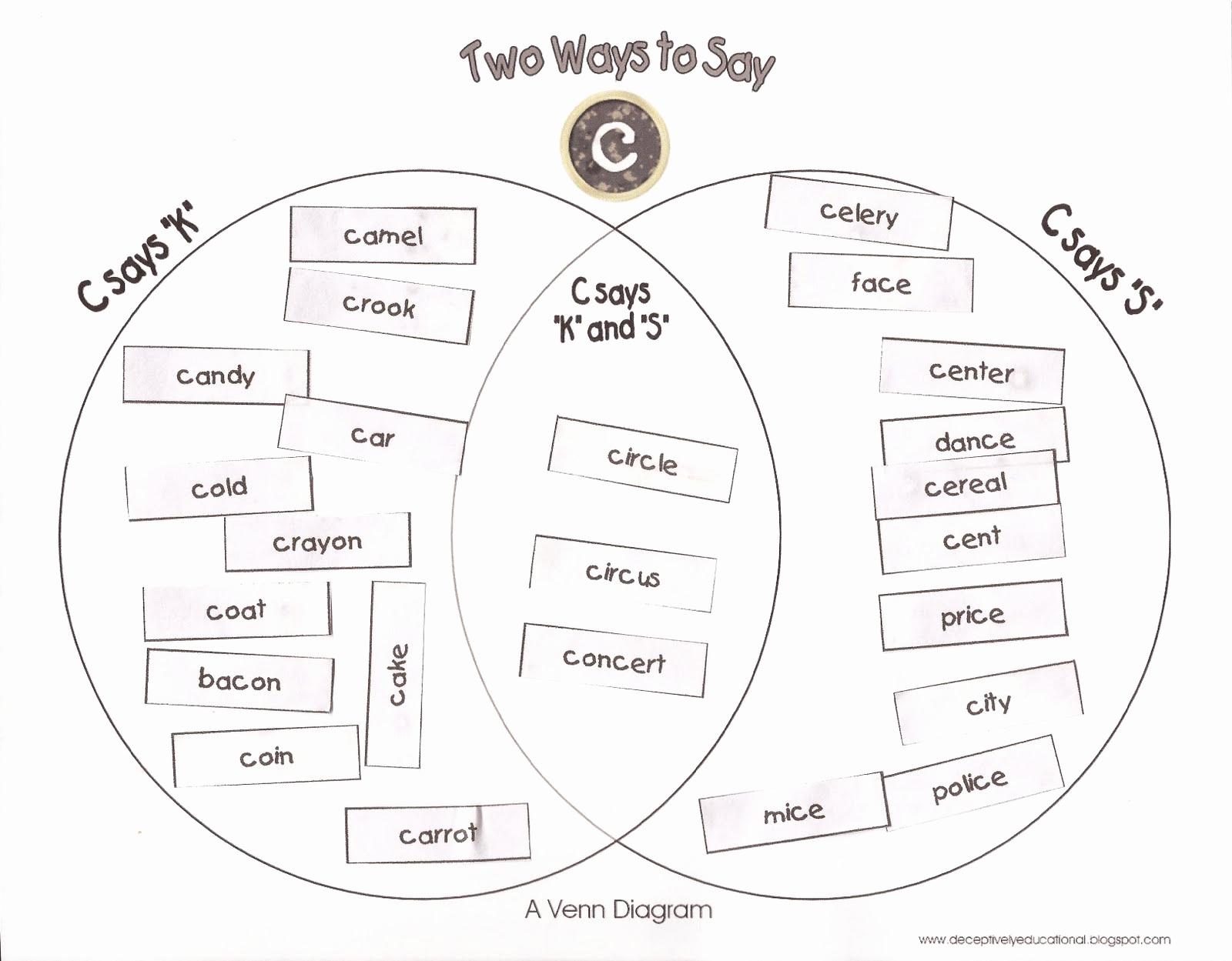 Soft C and G Worksheets Elegant soft G and C Worksheets