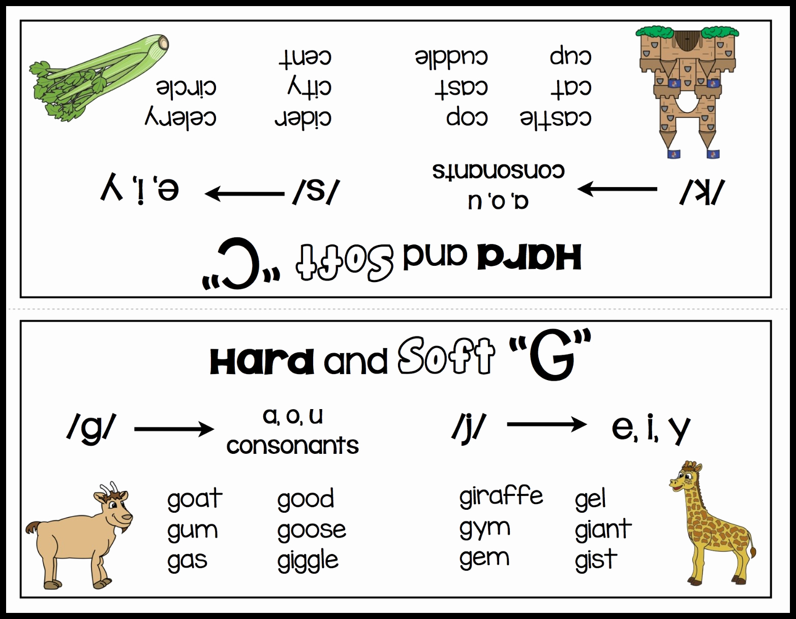 """Soft C Words Worksheets Lovely Teaching the Hard and soft """"c"""" and """"g"""" Make Take & Teach"""