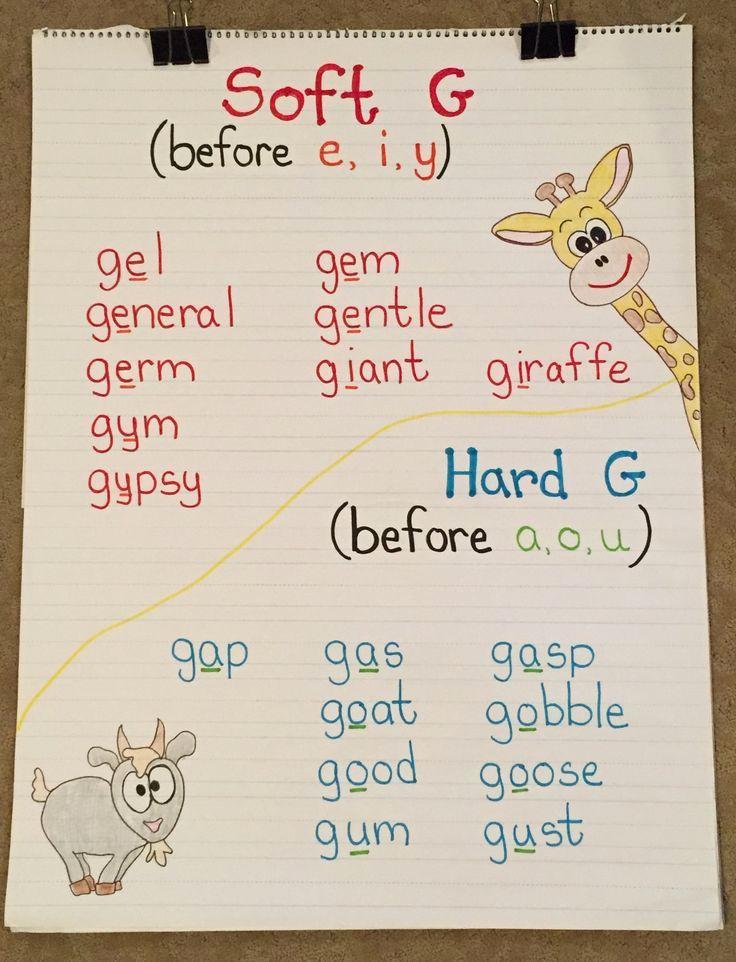Soft G Worksheet Lovely Hard and soft G sound the Giant Flower Garden