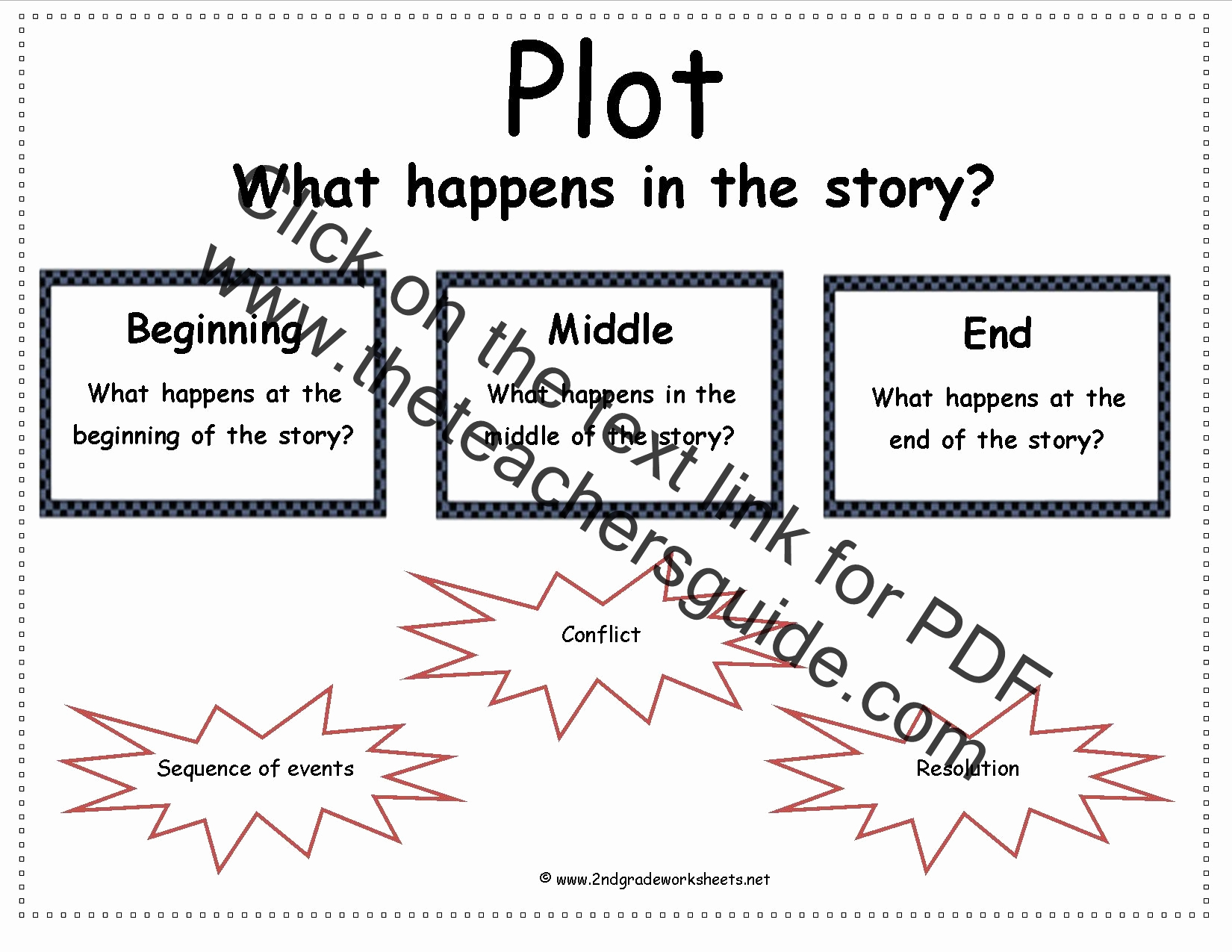 Story Elements Worksheets 2nd Grade Awesome Second Grade Story Element Reference Cards