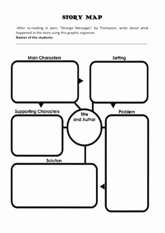 Story Elements Worksheets 2nd Grade Beautiful Story Element Worksheets 2nd Grade Super Worksheets