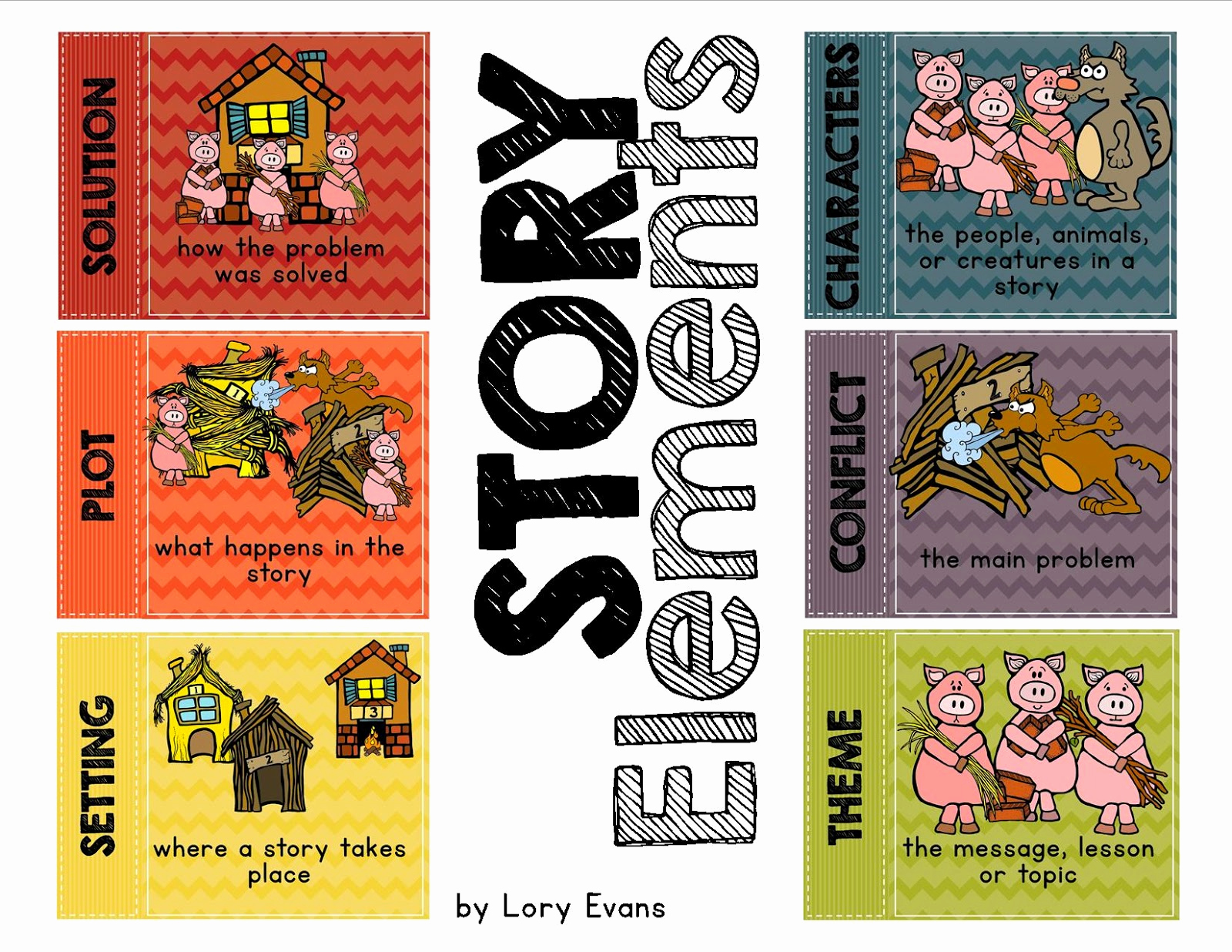 Story Elements Worksheets 2nd Grade Elegant Lory S 2nd Grade Skills Story Elements & Giveaway