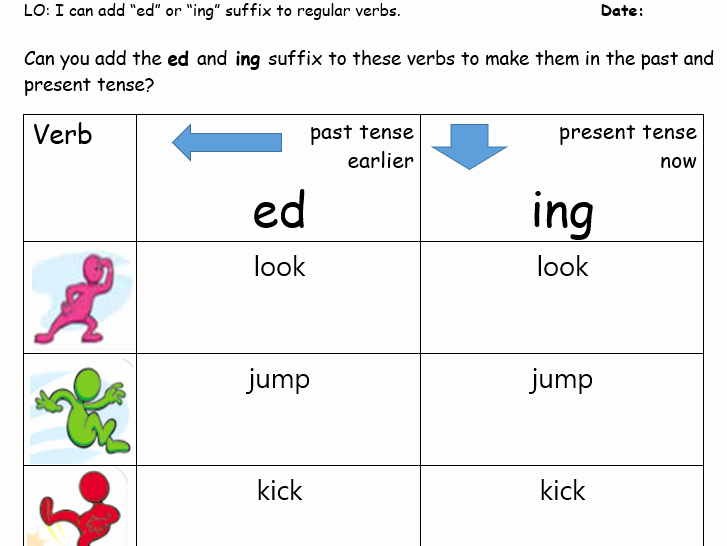 "Suffix Ed Worksheets New Adding ""ed"" and ""ing"" Suffix to Regular Verbs Flip Chart"