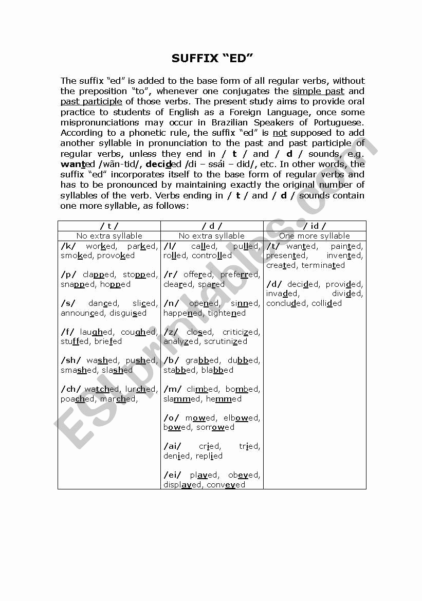 "Suffix Ed Worksheets New Suffix ""ed"" Pronunciation Esl Worksheet by Gusvonatzingen"