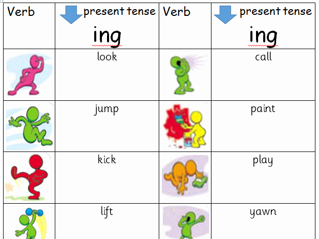 """Suffix Ing Worksheets New Adding """"ing"""" Suffix to Make Present Tense Verbs Flip"""