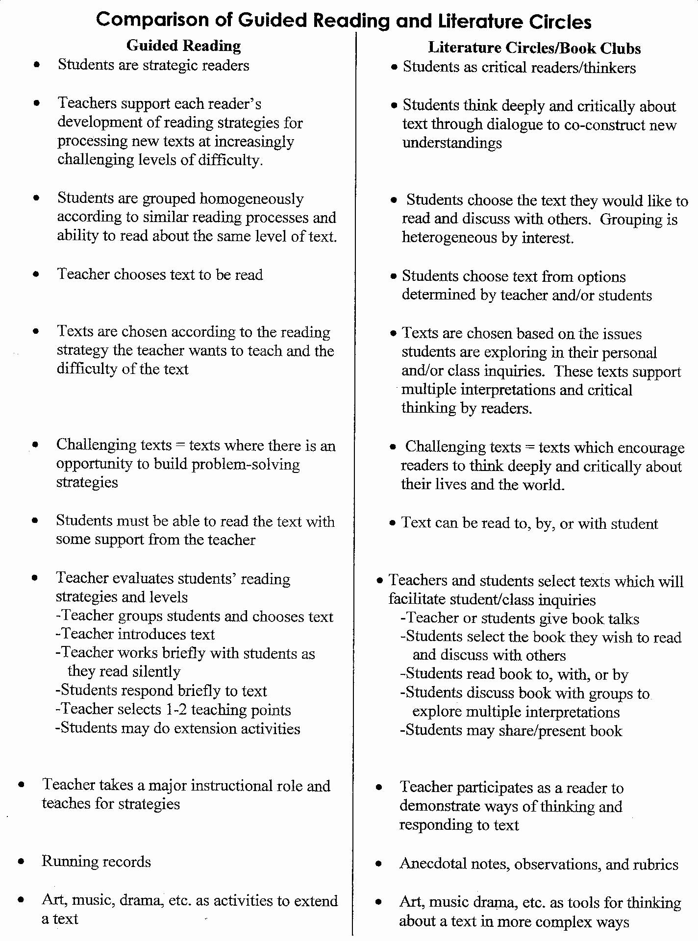 Suffix Worksheets 4th Grade Best Of Prefixes and Suffixes Worksheets 4th Grade