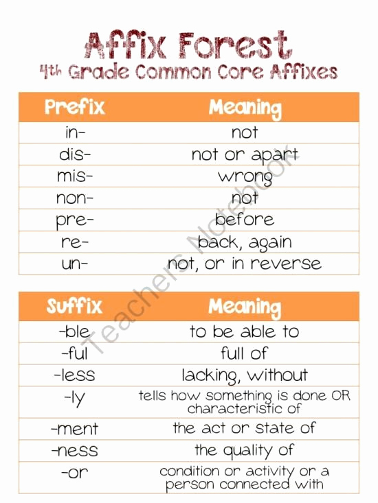 Suffix Worksheets for 4th Grade Elegant Affix forest Teaching 4th Grade Mon Core Eligible