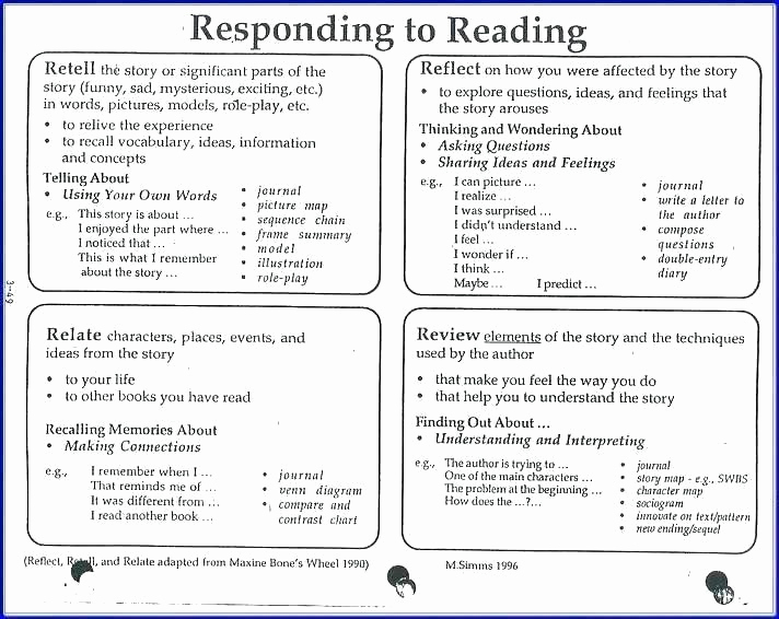 Summary Worksheets Middle School Inspirational Summary Worksheets Middle School 3rd Grade Reading Summary