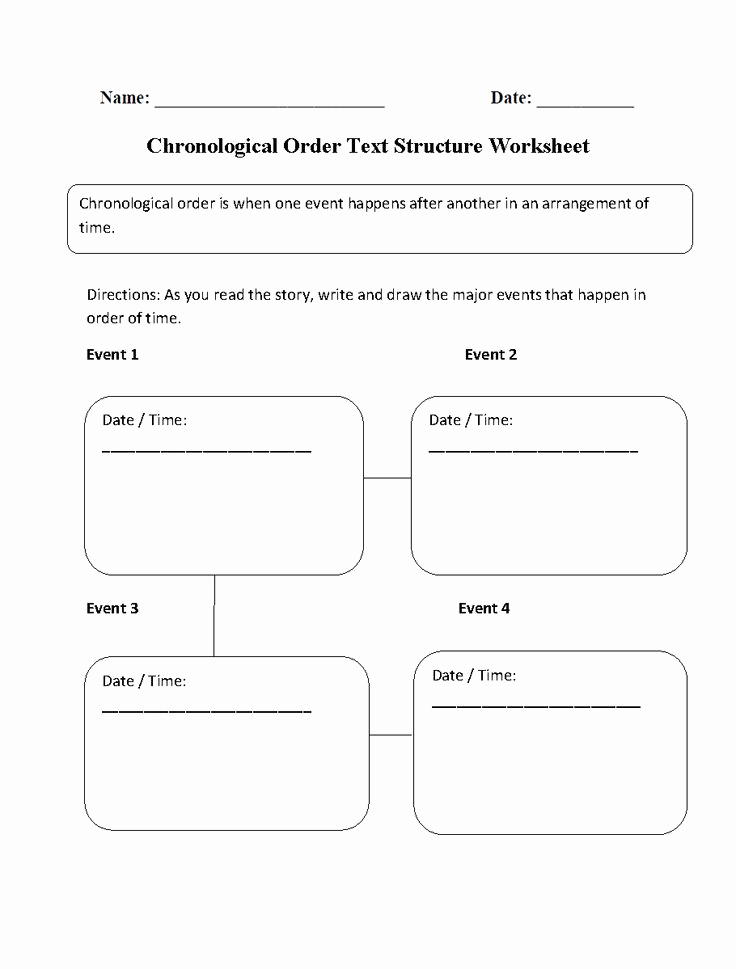 Text Structure Practice Worksheets Beautiful Best 25 Text Structure Worksheets Ideas On Pinterest
