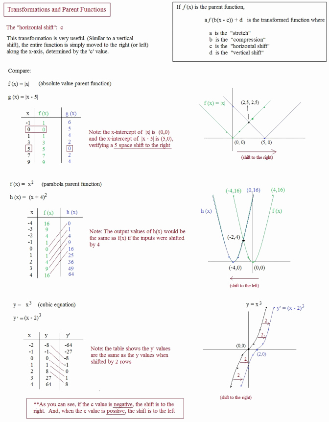 Translation Math Worksheets Awesome Translations Worksheet