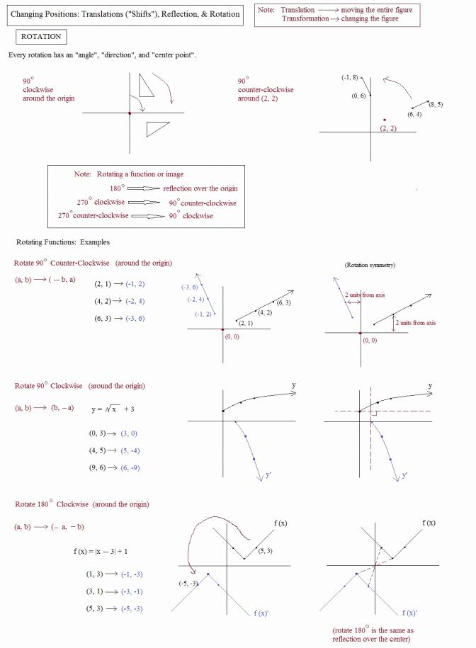 Translation Math Worksheets Luxury Translation Worksheet