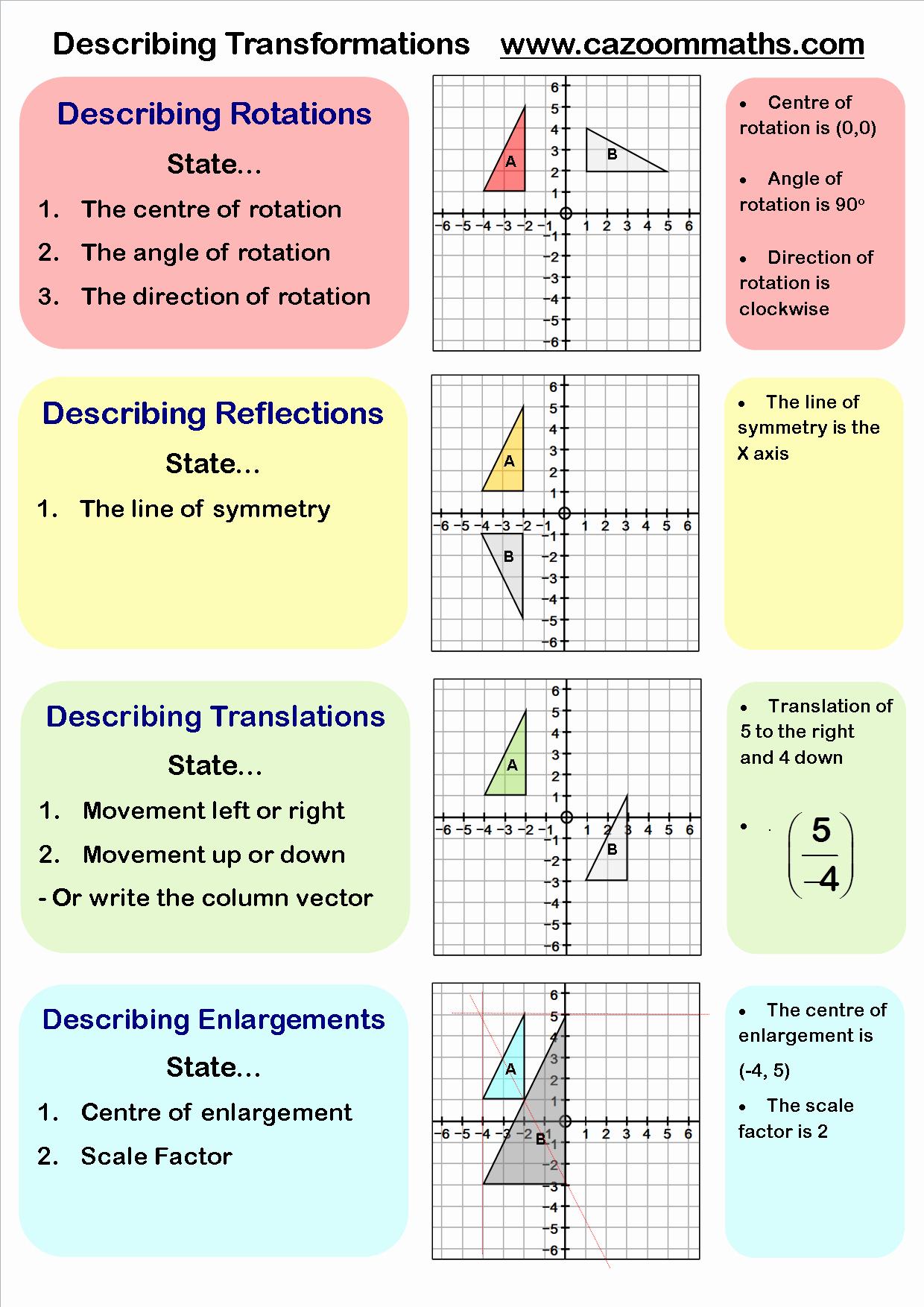 Translation Worksheets Math Elegant Describing Transformations