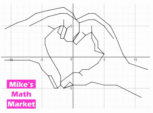 Valentine Day Coordinate Graphing Worksheets Beautiful Valentine S Day I Heart U A Coordinate Graphing