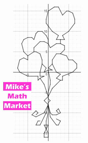 Valentine Day Coordinate Graphing Worksheets Lovely Valentine S Day Balloon Hearts A Coordinate Graphing
