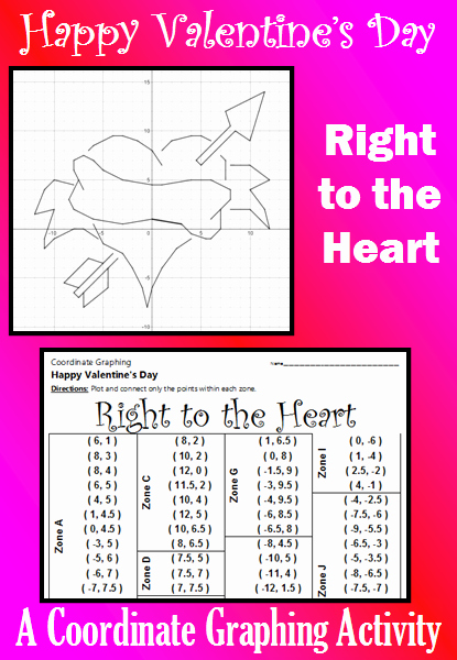 Valentine Day Coordinate Graphing Worksheets Unique Valentine S Day Right to the Heart A Coordinate