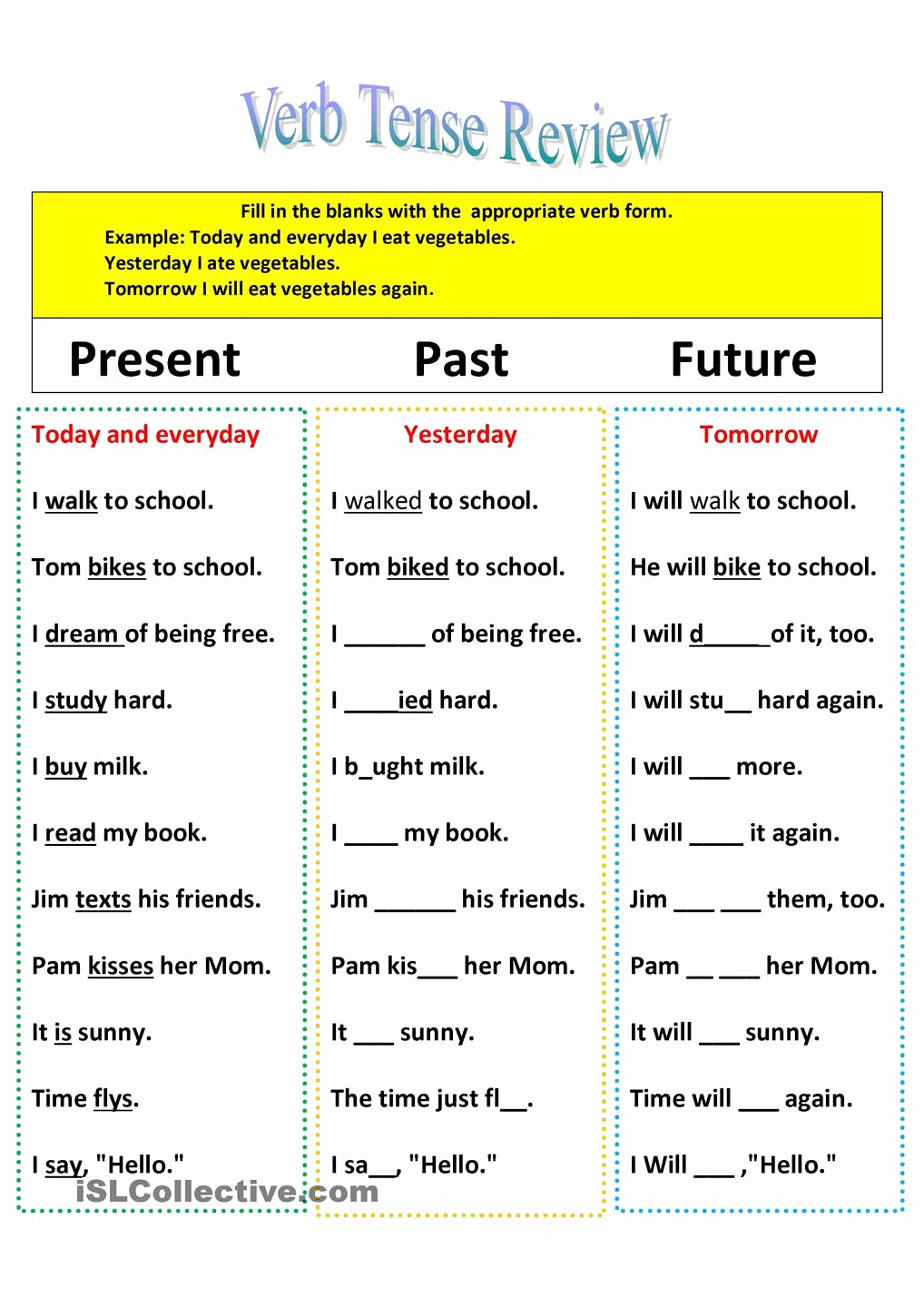 Verbs Past Present Future Worksheet Fresh Revision Of Verb Tenses Present Past and Future