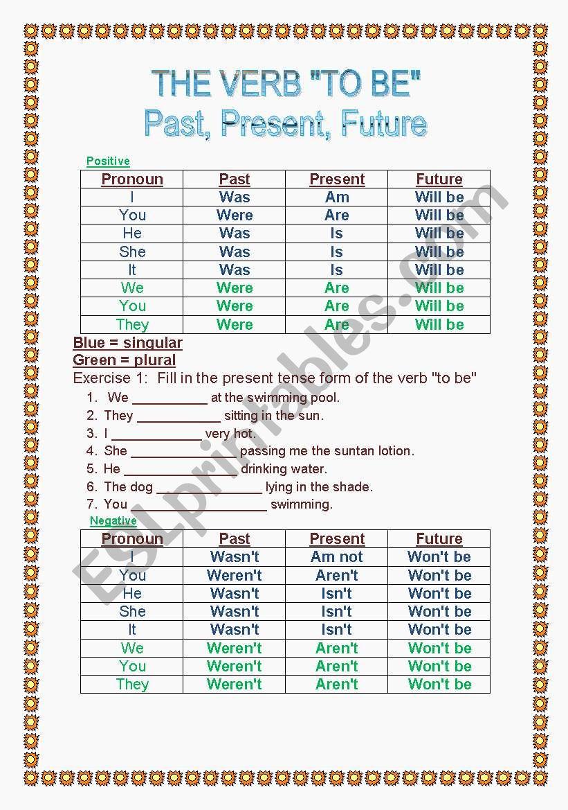 "Verbs Past Present Future Worksheet Inspirational Verb ""to Be"" Present Past Future Esl Worksheet by"