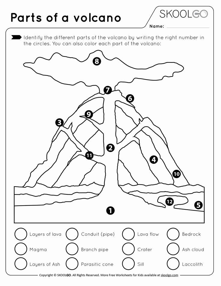 Volcano Worksheet for Kids Luxury Parts Of A Volcano Free Worksheet for Kids by Skoolgo