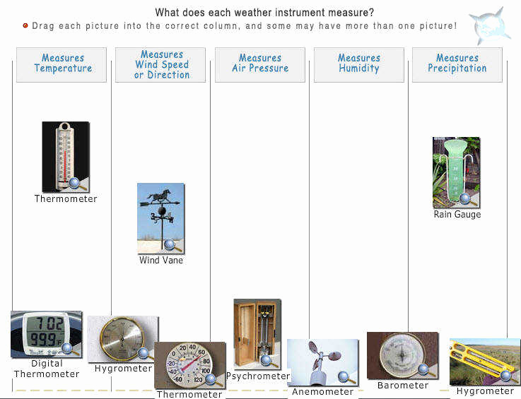 Weather tools Worksheet Awesome Weather Instruments Worksheet