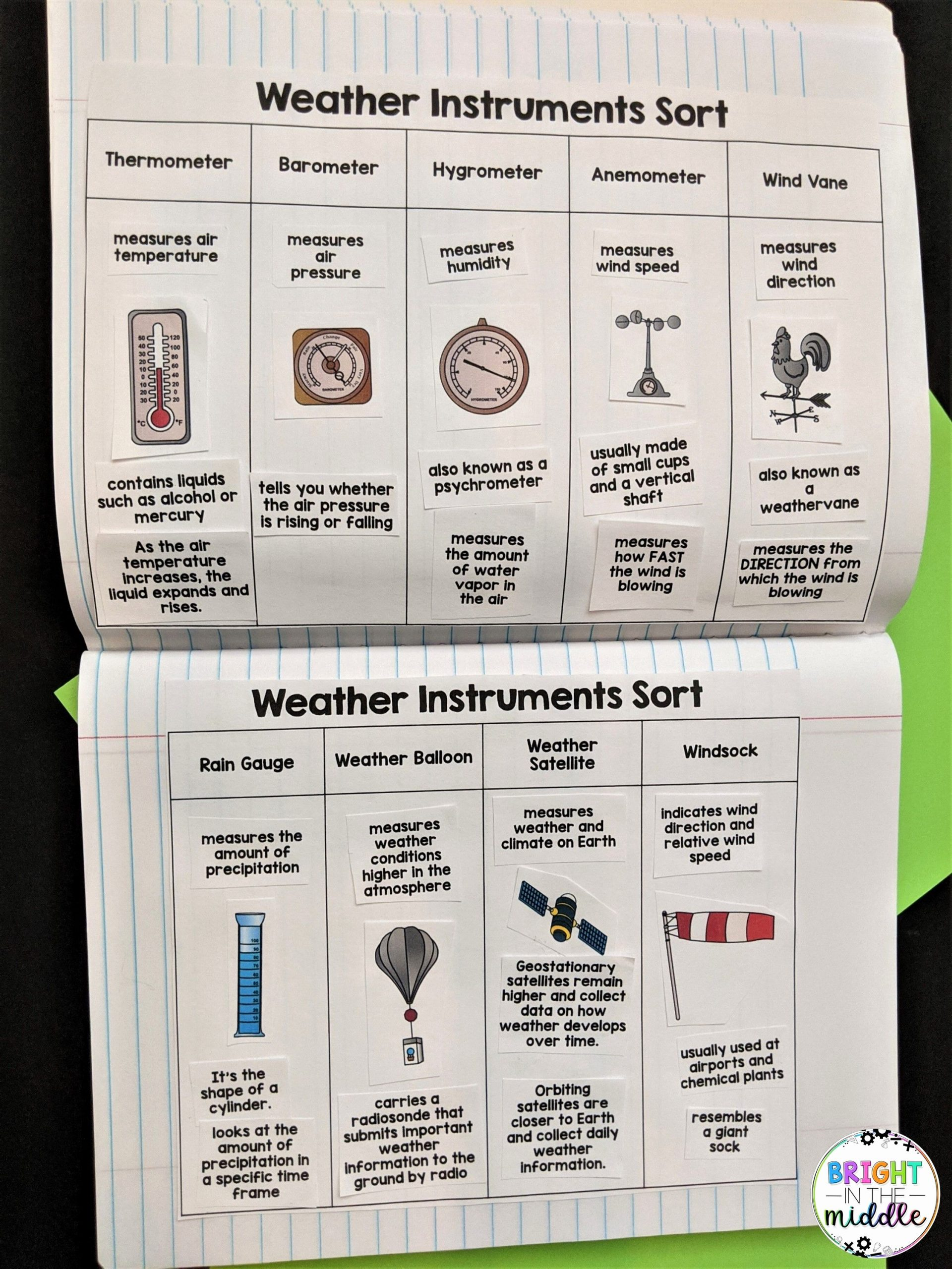 Weather tools Worksheet Inspirational Weather Instruments Worksheet sorting Activity In 2020